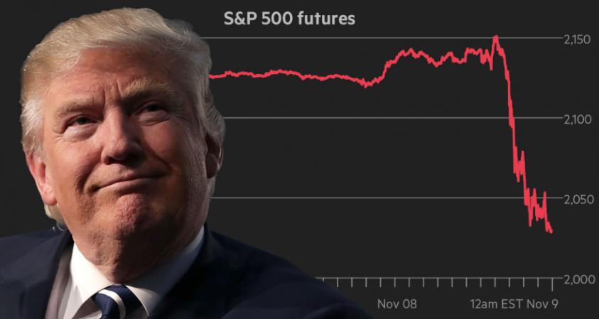 Коронавирус помог Трампу сдуть спекулятивный финансовый пузырь США