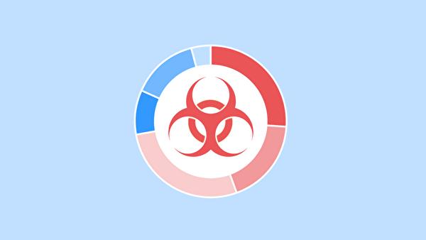 Насколько опасен коронавирус: заразность, летальность и группы риска