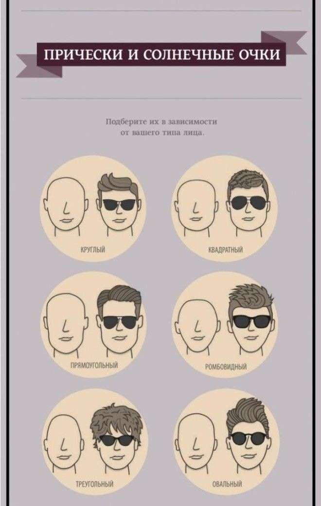 20 советов, которые помогут мужчинам всегда выглядеть безупречно