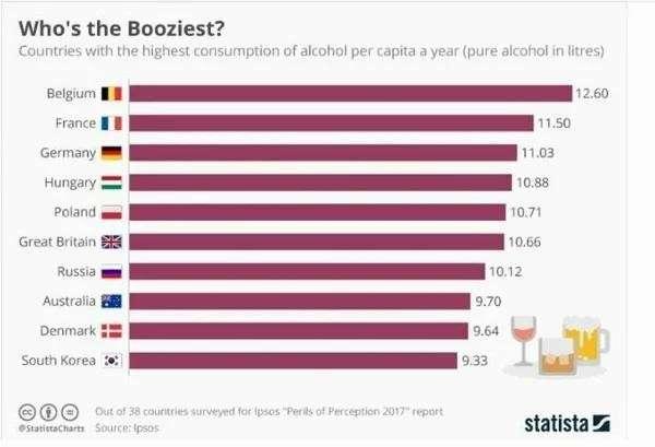 Почему европейский алкоголизм страшнее российского пьянства