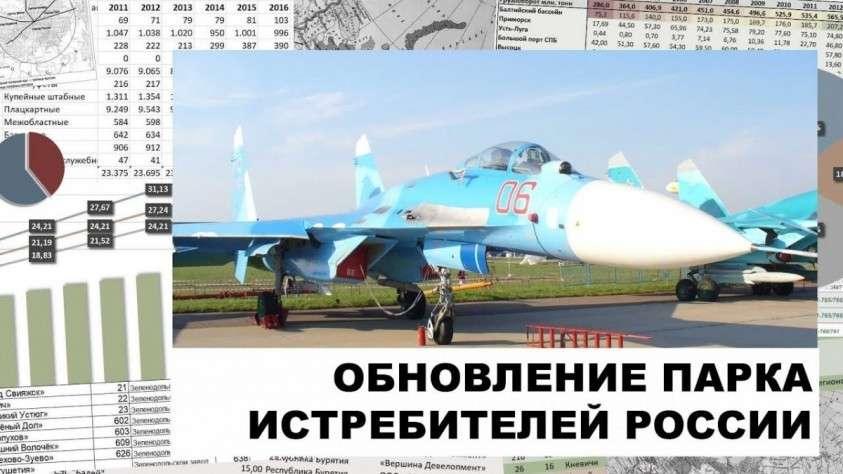 Перевооружение в России парка истребителей с 2010 по 2020 год