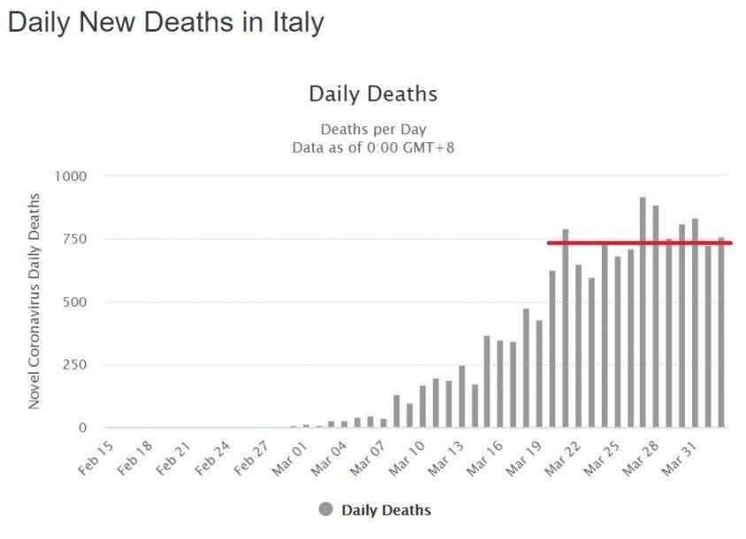 Коронавирус – операция прикрытия? О чём говорит ситуация в Италии