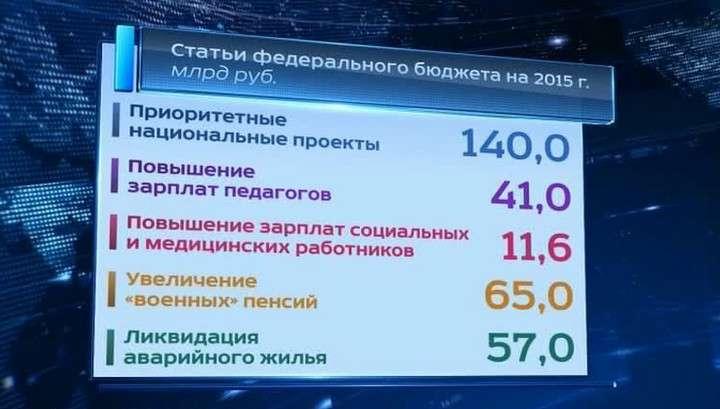 Без оглядки на нефть: Госдума приняла бюджет и заморозила зарплаты чиновникам