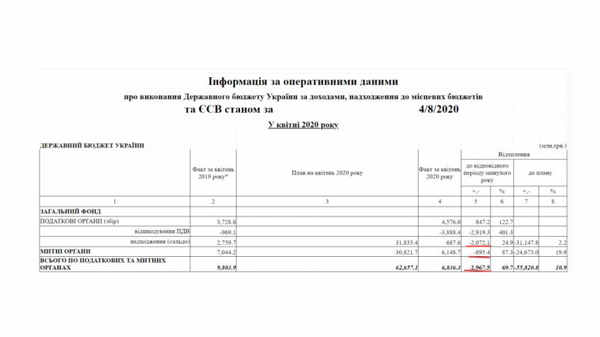 Спасет ли Украину очередной кредит МВФ, который еще надо получить?