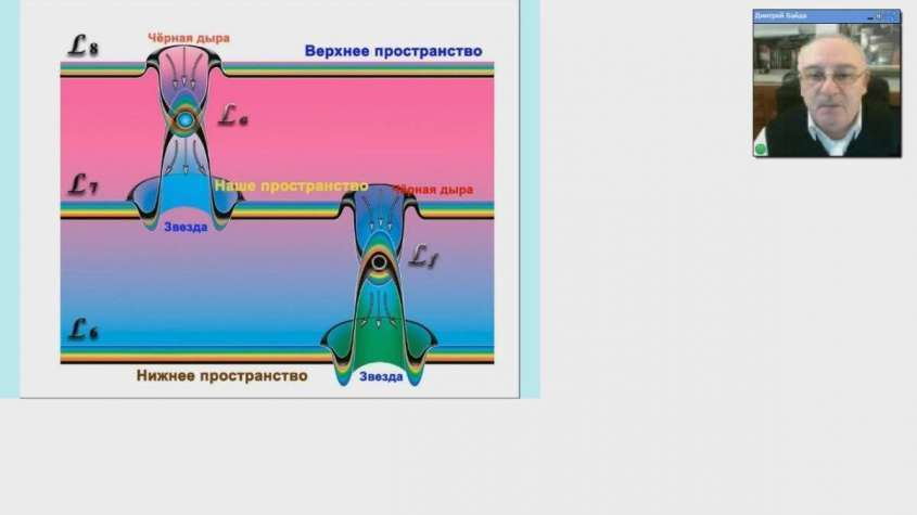 «Новая наука Николая Левашова – 51». «Новая наука Николая Левашова – 51». Конференция от 26.04.2020 от 26.04.2020