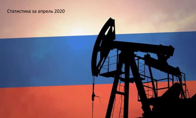 Нефтяная война 2020: разбираем статистику нефти за апрель по России