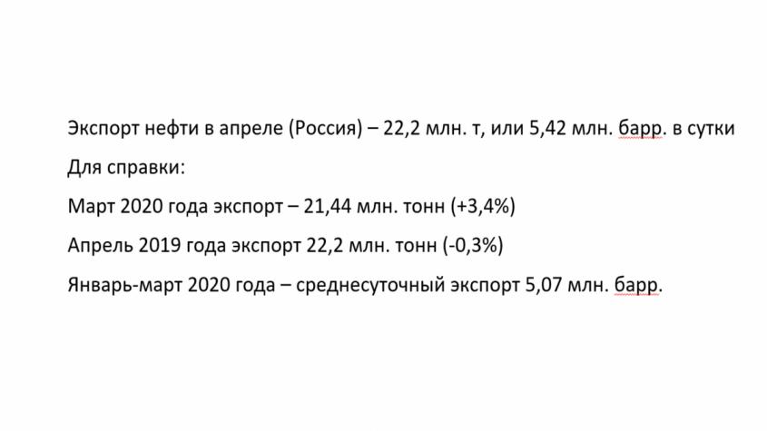 Итоги первой фазы нефтяной войны 2020 года для России