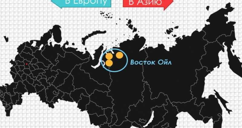 Нефтяная война 2020: Восток-Ойл и его место в глобальной нефтяной борьбе за передел мира