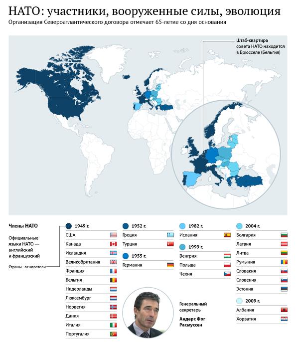 Нарышкин предложил изгнать США из НАТО