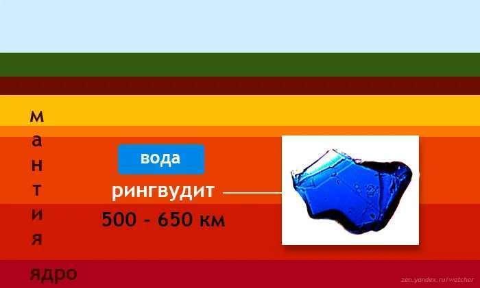 В Сибири нашли подземный горячий океан пресной воды, которой хватит на миллион лет