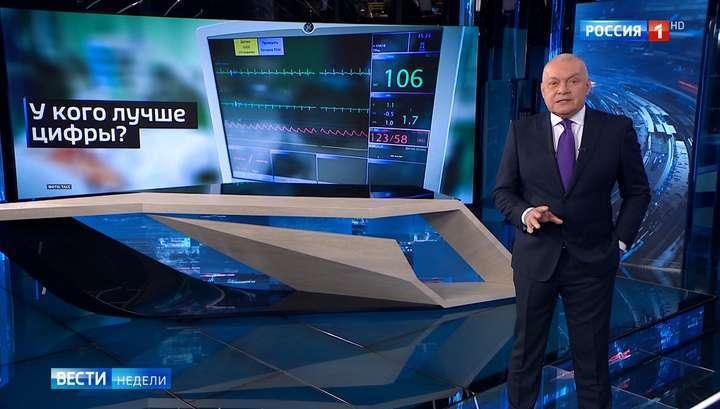 Статистика смертности в США: много фейков потому и кидаются на Россию