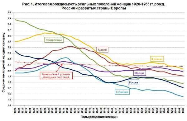 С ортодоксальной историей надо что-то делать... Ну может не всем, но русским – точно