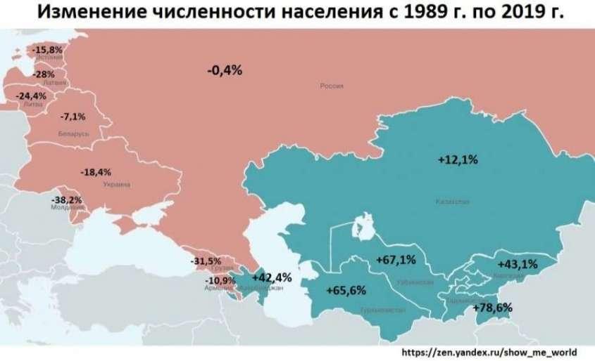 Как изменилась численность населения бывших республик СССР за последние 30 лет?