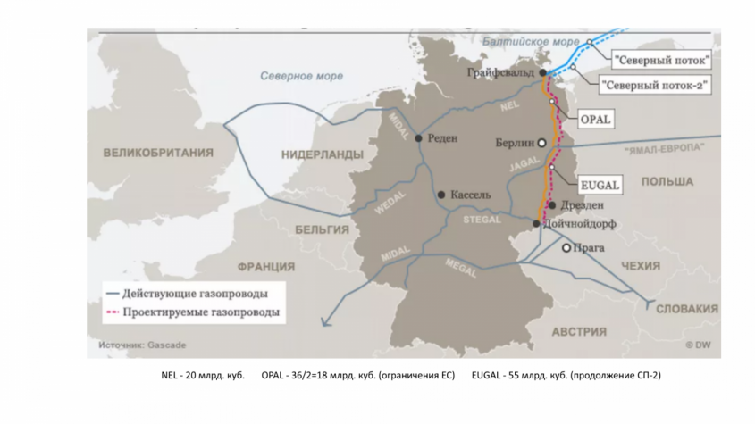 Газовая война: Какова реальная мощность «Северных потоков»?