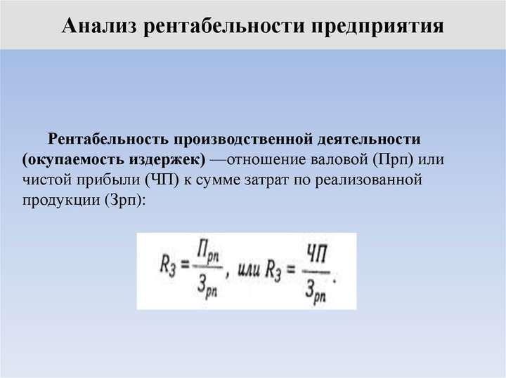 Белоруссия. Почти везде доминируют убыточные и низкорентабельные предприятия