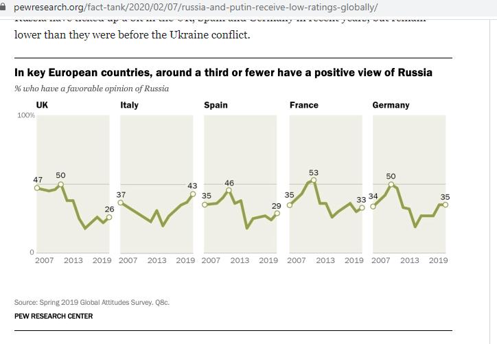 Самые русофобские страны мира. Кого паразитам удалось натравить против России