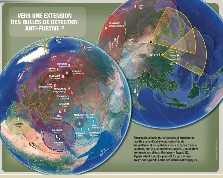 Что будет если объединить загоризонтные РЛС России, Китая и Ирана в единую сеть