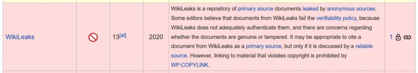 О цензуре в Википедии. Кто контролируют крупнейшую электронную энциклопедию мира