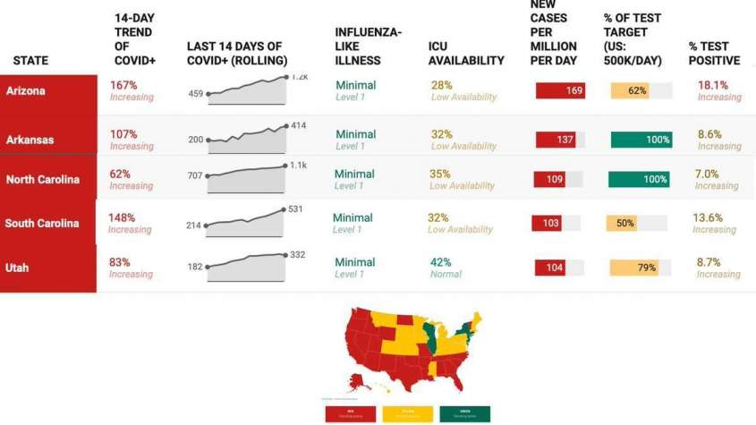 Протесты в США и коронавирус. Ловите досрочный всплеск заболевания