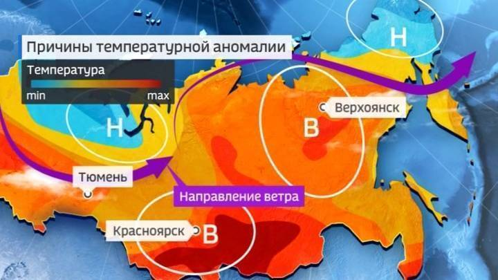 Огромный антициклон над Якутией перегрел российский полюс холода