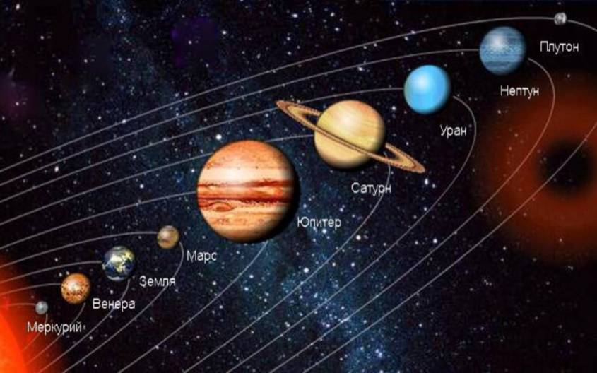 Четвертого июля – Парад Планет и начало Эры Водолея.
