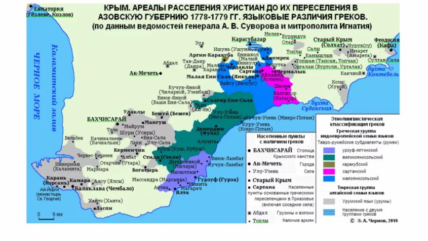 Как и когда Путин будет собирать «русские земли». Версия