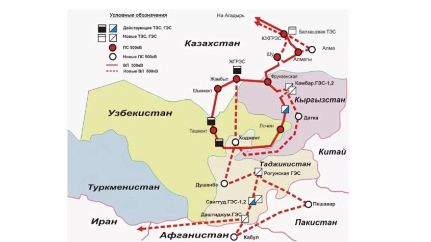 Узбекистан (1991-2020), политический обзор: Между Китаем и Россией – на пути в Большую Евразию