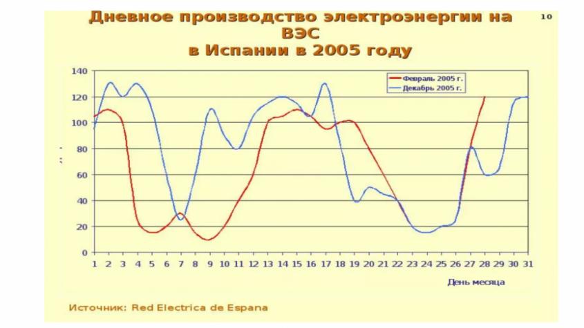 Россия через 30 лет «всё»? Водородная энергетика – как это работает?