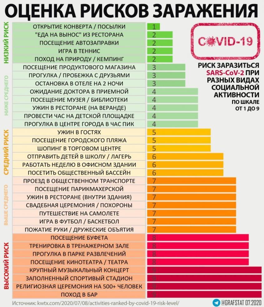 Ошеломляющая тупость, лживость и безсовестность московских чиновников