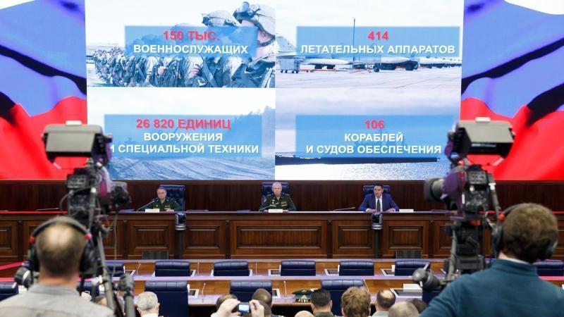 Внезапная проверка войск и сил в ВС РФ показала всем, на что способна Армия России