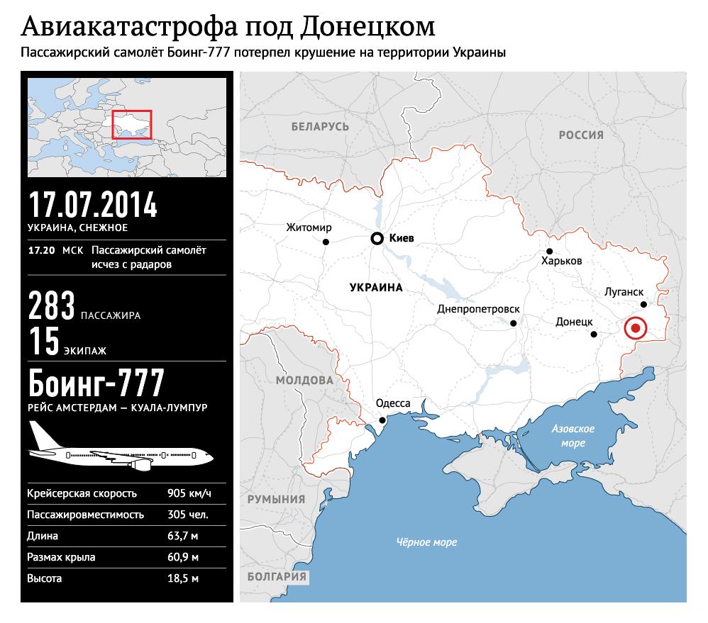Из отчёта о катастрофе Боинга MH17 были удалены сведения о вине Украины