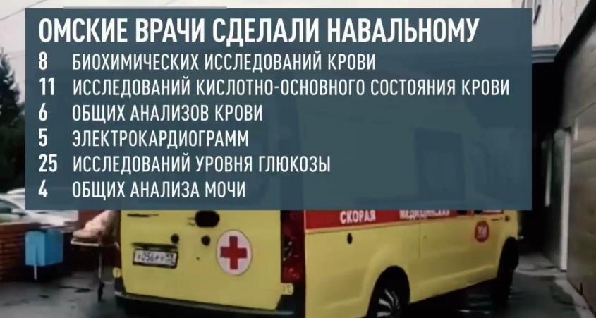 В истории с отравлением Навального пришло время расставить все точки над «I»