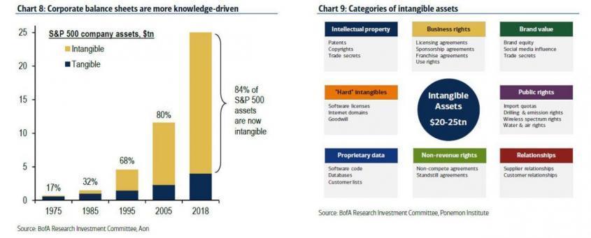 84% всех активов ведущих ТНК США это понты и басни