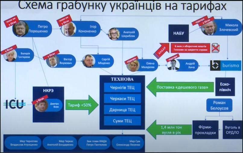 Новая порция компромата на Порошенко и Байдена: на Украине представляют скандальные записи (+ФОТО, ВИДЕО)