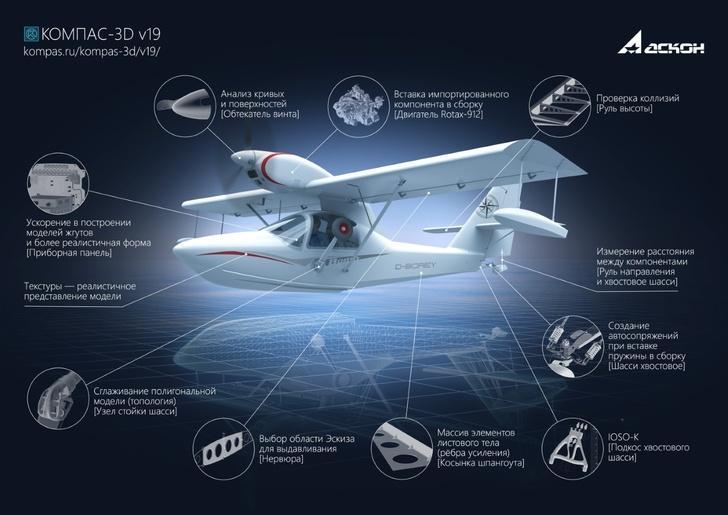 Инфографика по новинкам КОМПАС-3D v19